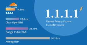 Cloudflare DNS is a clear choice