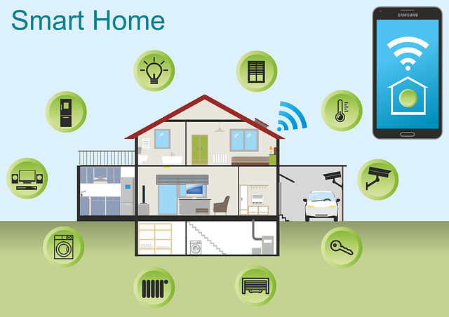 Upgrade to Smart Home Alarm System Free Monitoring